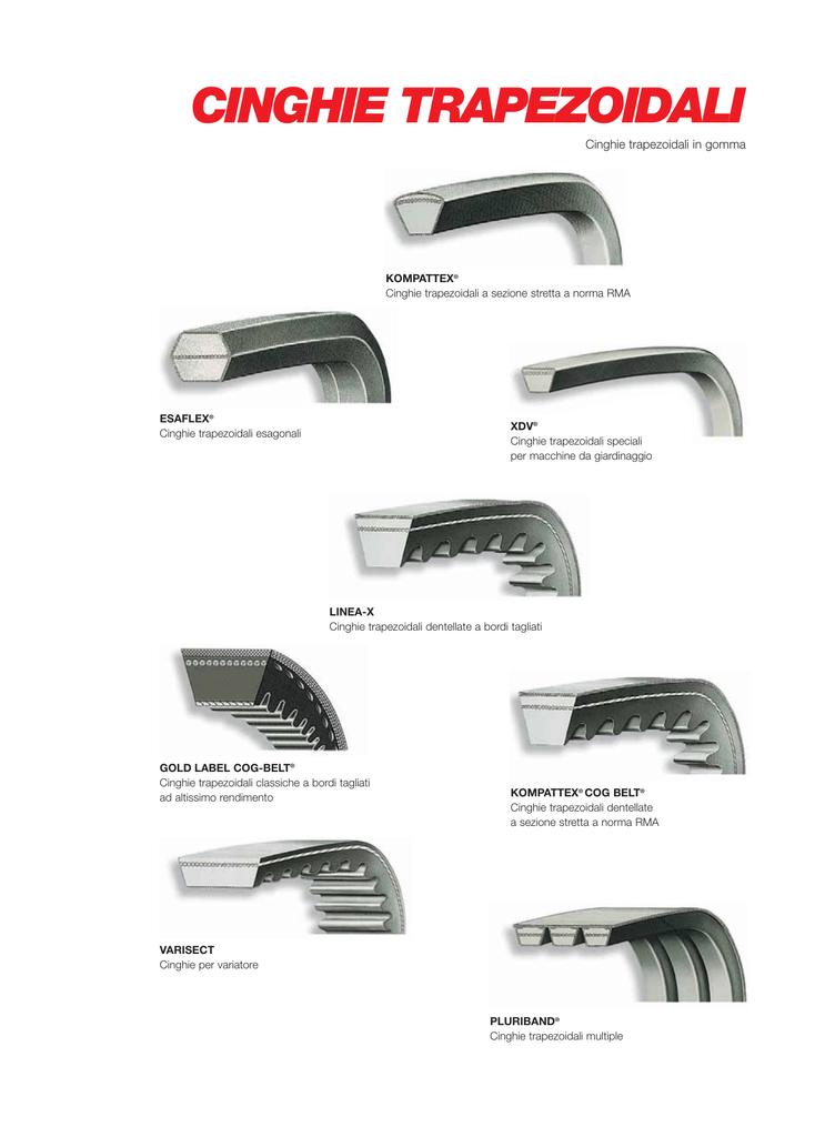 730 mm SPZ710 Cinghia trapezoidale per trapezoidale in gomma