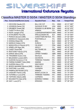 Classifica MASTER D Maschile
