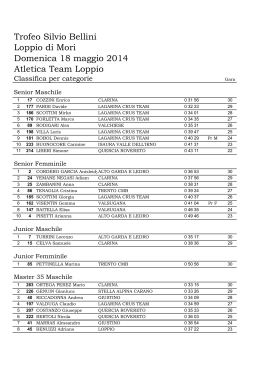 Trofeo Silvio Bellini Loppio 18.05.2014 classifica categorie