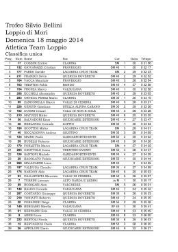 Trofeo Silvio Bellini Loppio 18.05.2014 classifica generale