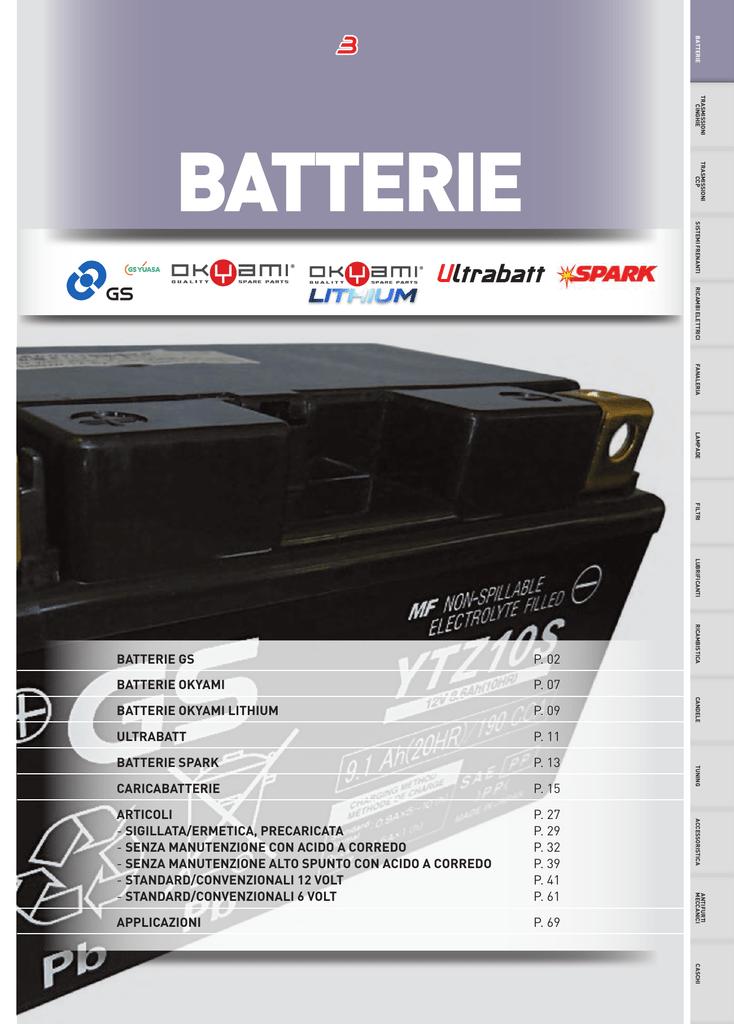 BATTERIA YUASA YTX14H-BS C//ACIDO per Aprilia DorsoDuro ; Mana ; Shiver 08-10 ; BMW R 1200 GS Adventure 04-10 ; K 1200//1300 R 07-10 ; F650 800GS 08-10